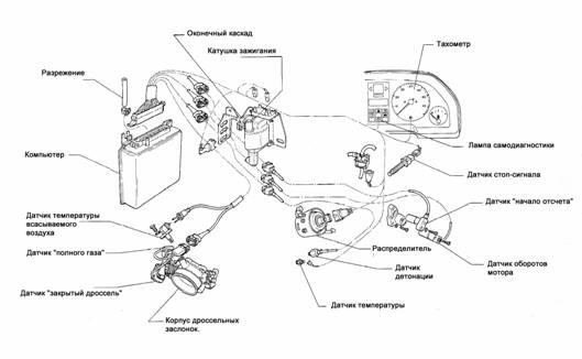 Двигатели Audi - FAQ двигатель